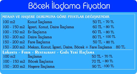 ilaclama_fiyatlari